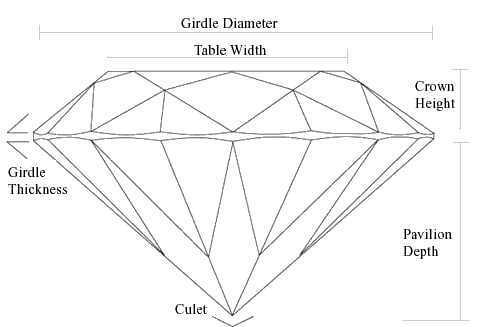 cut diamond definitions