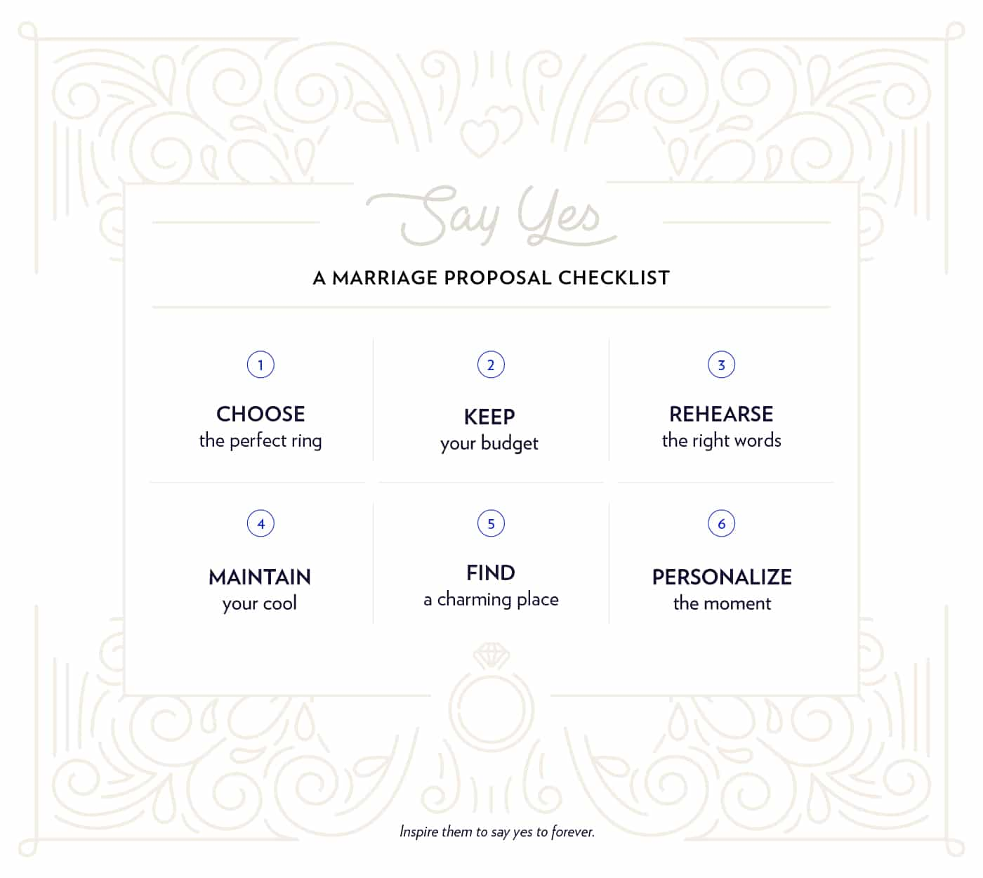A Proposal Checklist: The Must Do's Before Asking The Big Question